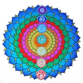 https://www.shantiom.cz/603-thickbox/mandala-chakra-heailing.jpg